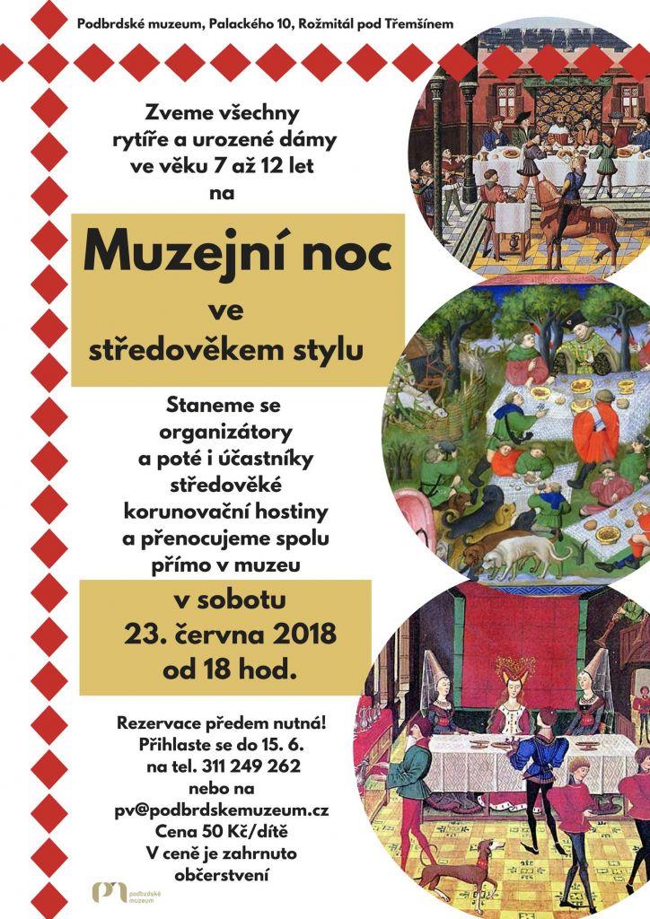 Muzejní noc 2018